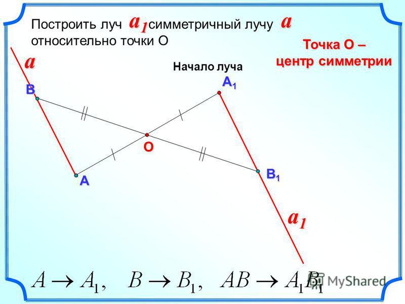 А1А1А1А1 О Построить луч симметричный лучу относительно точки О Точка О – центр симметрии В В1В1В1В1 a1a1a1a1aАa a1a1a1a1 Начало луча