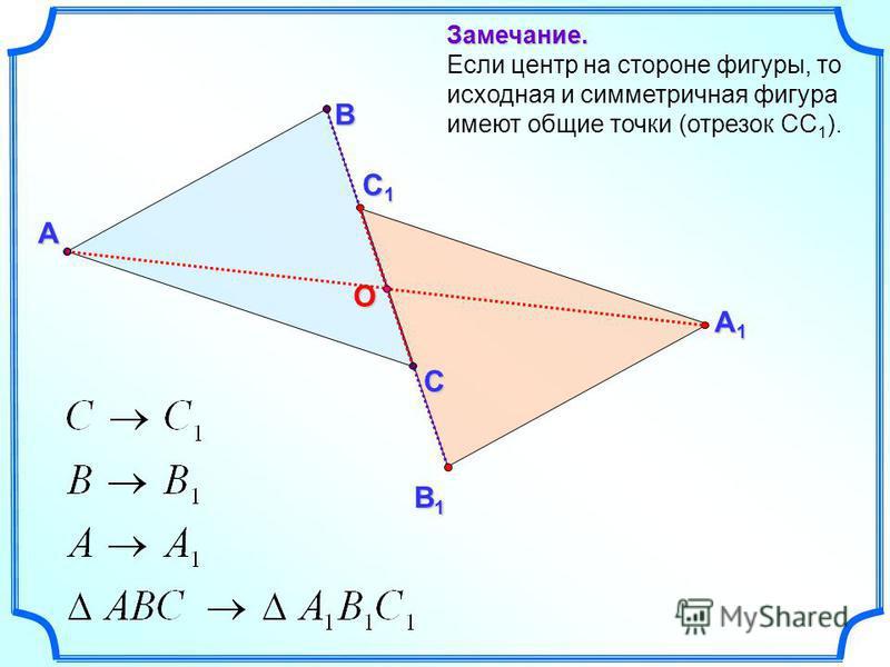 В1В1В1В1 А В С Замечание. Если центр на стороне фигуры, то исходная и симметричная фигура имеют общие точки (отрезок СС 1 ). А1А1А1А1 С1С1С1С1 О