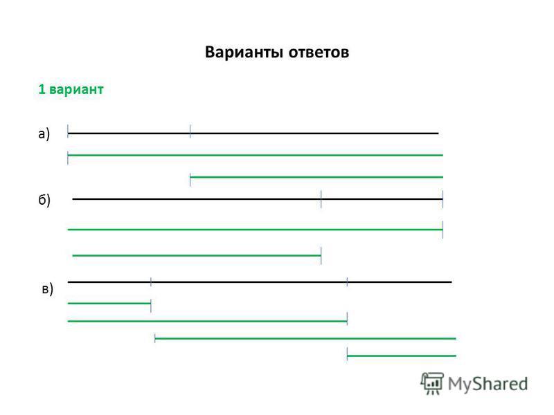 Варианты ответов 1 вариант а) б) в)