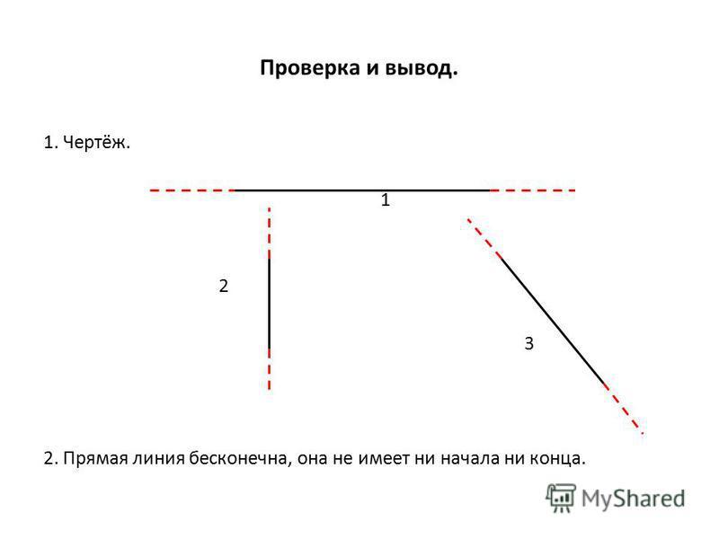 Проверка и вывод. 1. Чертёж. 1 2 3 2. Прямая линия бесконечна, она не имеет ни начала ни конца.