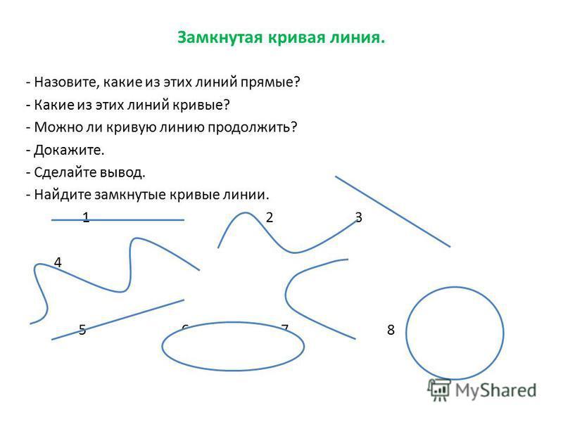 Замкнутая кривая линия. - Назовите, какие из этих линий прямые? - Какие из этих линий кривые? - Можно ли кривую линию продолжить? - Докажите. - Сделайте вывод. - Найдите замкнутые кривые линии. 1 2 3 4 5 6 7 8