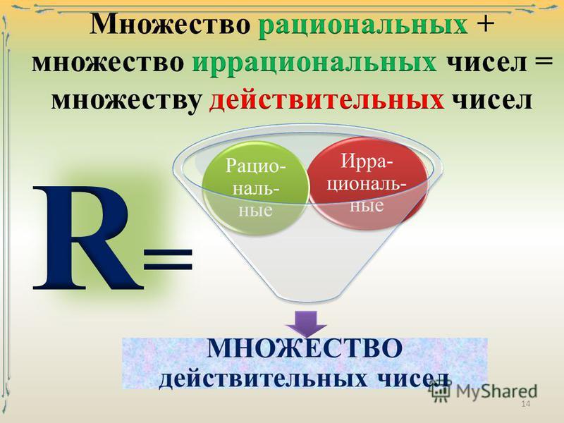 МНОЖЕСТВО действительных чисел Ирра- циональ- ные Рацио- наль- ные 14