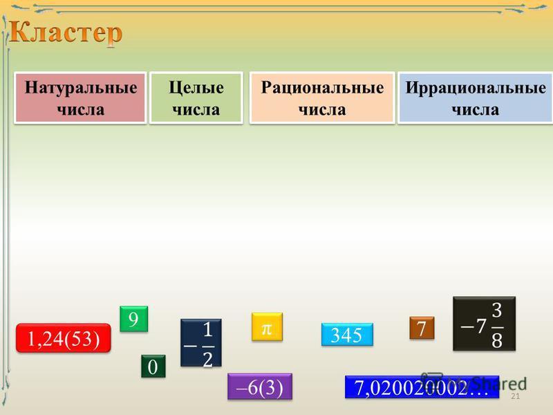 Иррациональные числа Натуральные числа Натуральные числа Целые числа Целые числа Рациональные числа Рациональные числа 9 9 0 0 7 7 –6(3) 7,020020002… 345 π π 1,24(53) 21