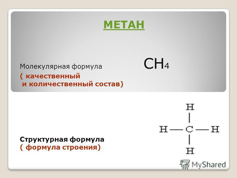 МЕТАН Молекулярная формула СН 4 ( качественный и количественный состав) Структурная формула ( формула строения)