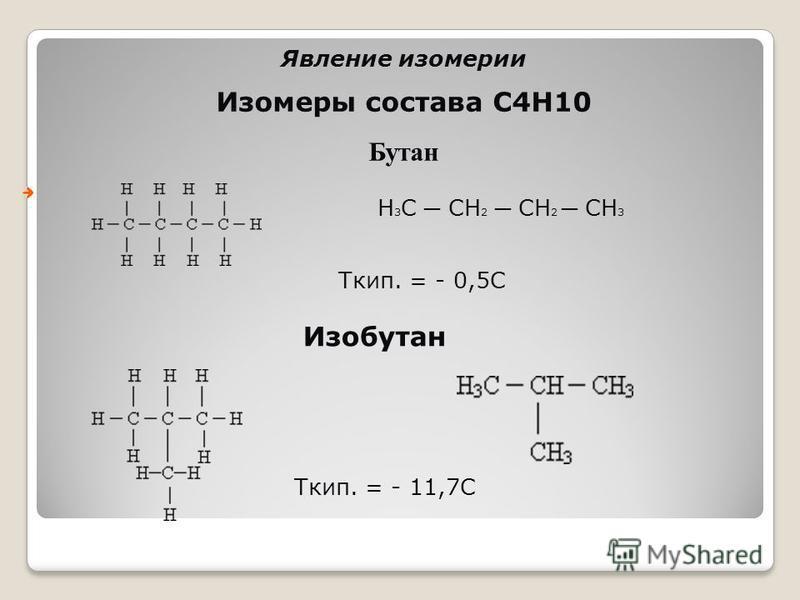 Явление изомерии Изомеры состава С4Н10 Бутан Н 3 С СН 2 СН 2 СН 3 Изобутан Ткип. = - 11,7С Ткип. = - 0,5С