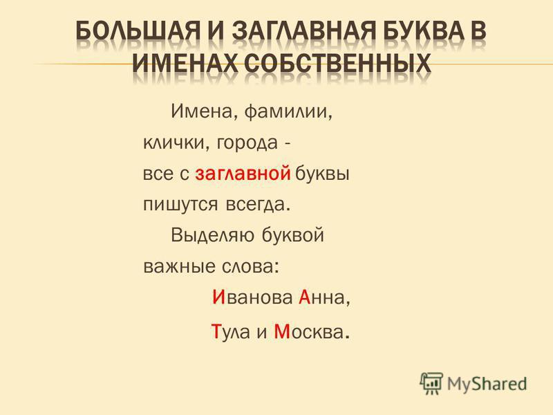Имена, фамилии, клички, города - все с заглавной буквы пишутся всегда. Выделяю буквой важные слова: Иванова Анна, Тула и Москва.