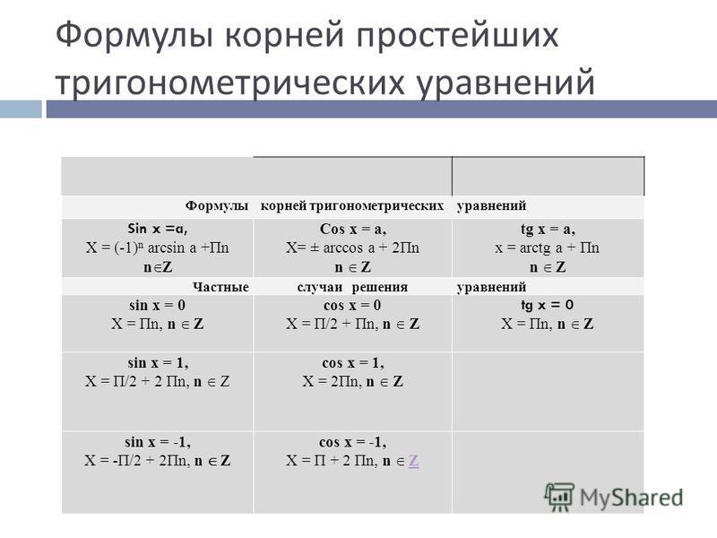 Формулы корней простейших тригонометрических уравнений Формулыкорней тригонометрических уравнений Sin x =a, X = (-1) n arcsin a +Пn n Z Cos x = a, X= arccos a + 2Пn n Z tg x = a, x = arctg a + Пn n Z Частныеслучаи решения уравнений sin x = 0 X = Пn,