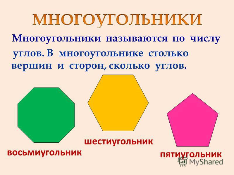 Многоугольники называются по числу углов. В многоугольнике столько вершин и сторон, сколько углов. восьмиугольник шестиугольник пятиугольник