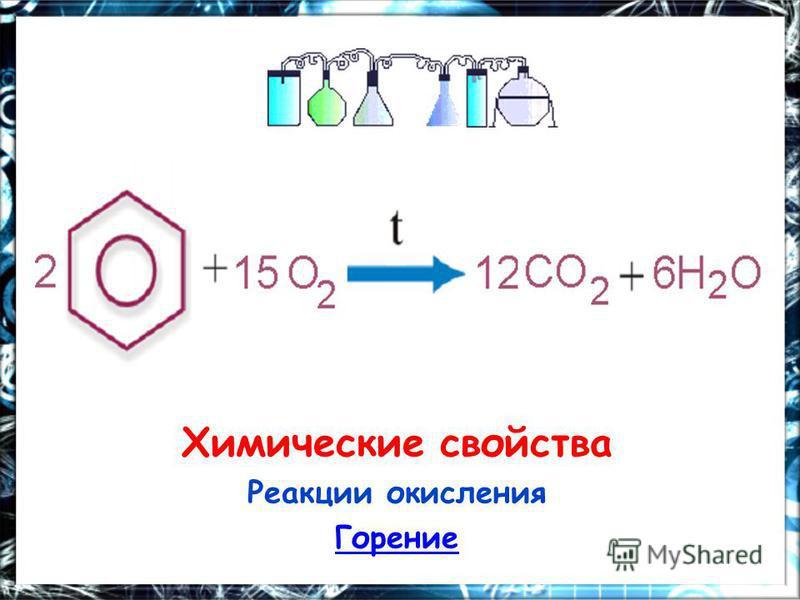 Химические свойства Реакции окисления Горение