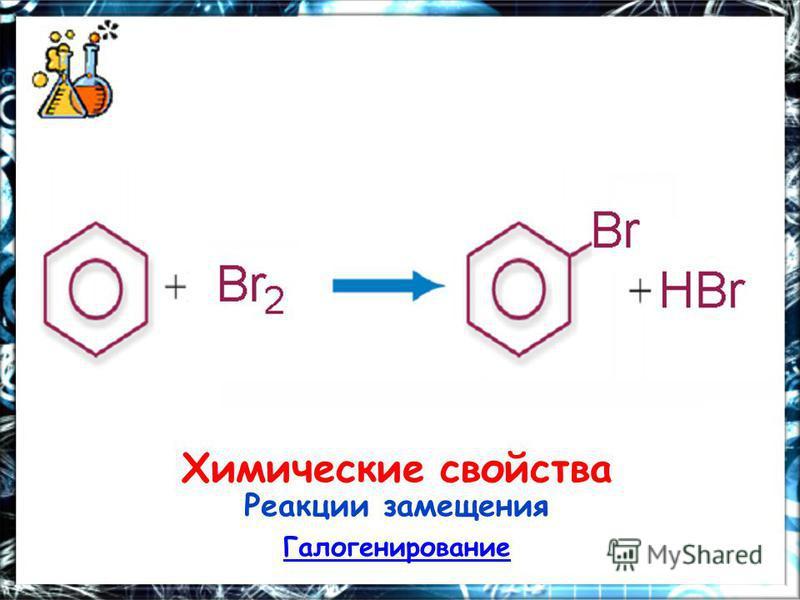 Химические свойства Реакции замещения Галогенирование