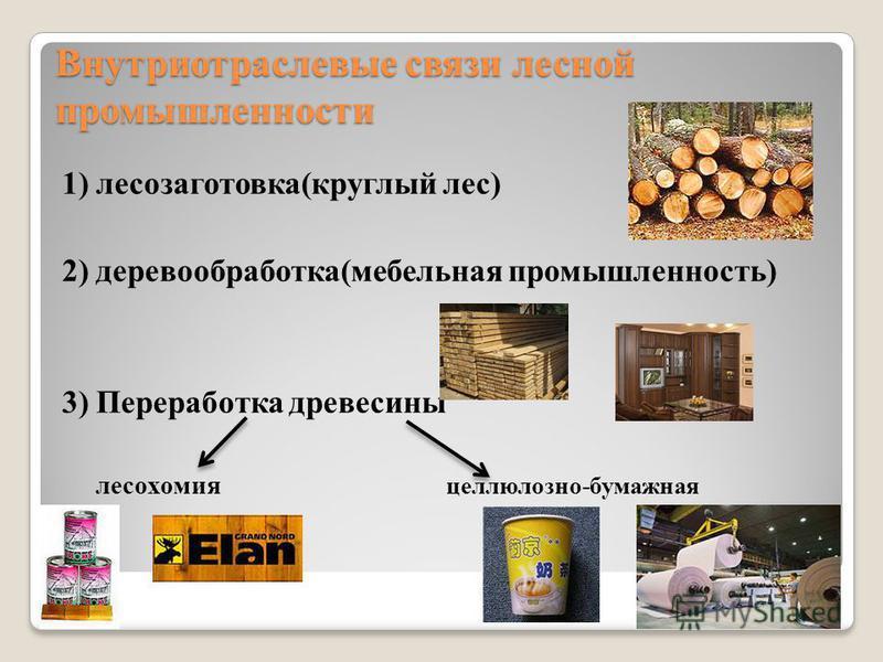 Внутриотраслевые связи лесной промышленности 1) лесозаготовка(круглый лес) 2) деревообработка(мебельная промышленность) 3) Переработка древесины лесохимия целлюлозно-бумажная