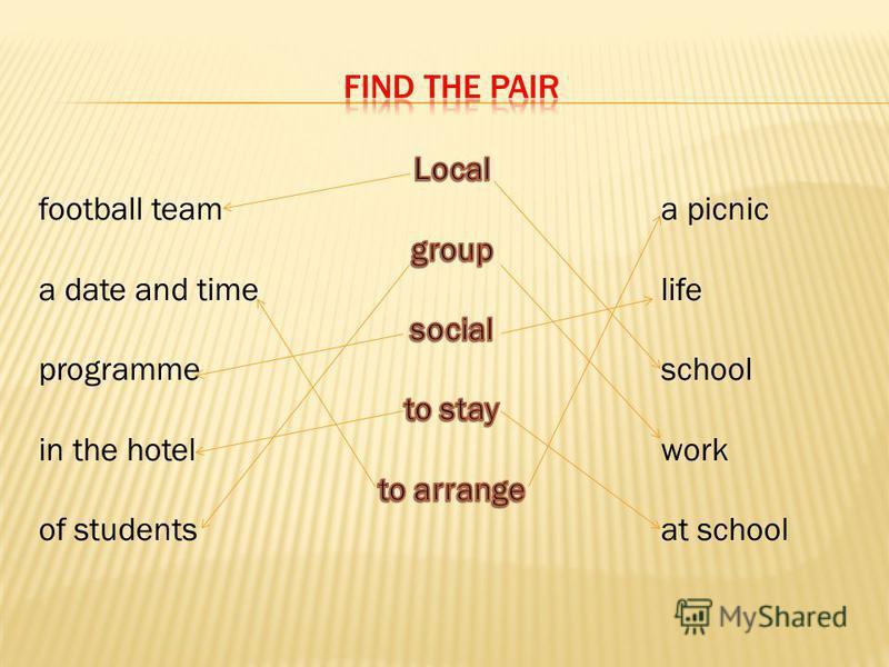 План-конспект по английскому для 4 класса