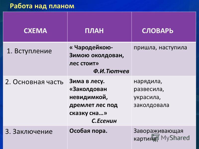 shkolnoe-sochinenie-zimoy-v-lesu-4-klass