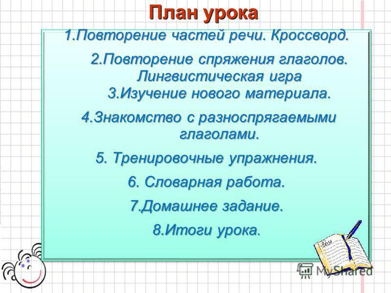 План-конспект урока русского языка на тему синонимы