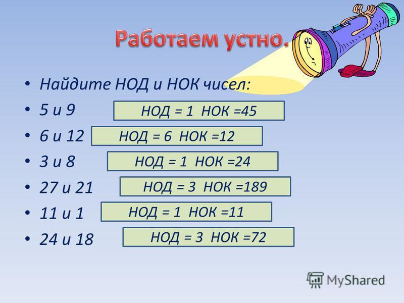 Найдите НОД и НОК чисел: 5 и 9 6 и 12 3 и 8 27 и 21 11 и 1 24 и 18 НОД = 1 НОК =45 НОД = 6 НОК =12 НОД = 1 НОК =24 НОД = 3 НОК =189 НОД = 1 НОК =11 НОД = 3 НОК =72