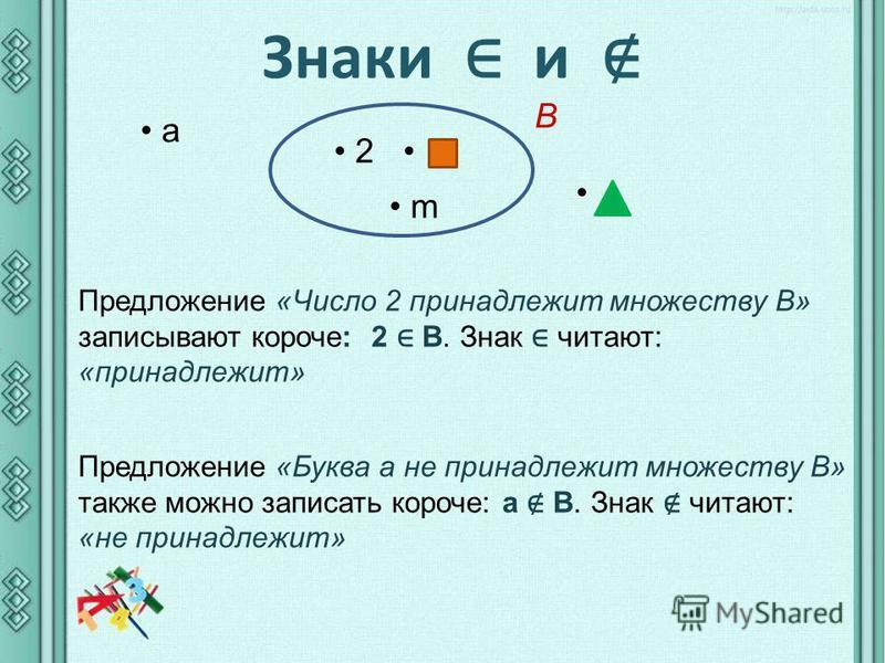 Знаки и a 2 m Предложение «Число 2 принадлежит множеству В» записывают короче: 2 В. Знак читают: «принадлежит» Предложение «Буква а не принадлежит множеству В» также можно записать короче: а В. Знак читают: «не принадлежит» В
