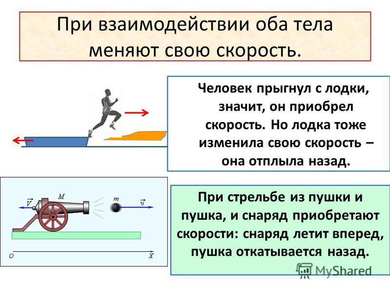 При взаимодействии оба тела меняют свою скорость. Человек прыгнул с лодки, значит, он приобрел скорость. Но лодка тоже изменила свою скорость – она отплыла назад. При стрельбе из пушки и пушка, и снаряд приобретают скорости: снаряд летит вперед, пушк