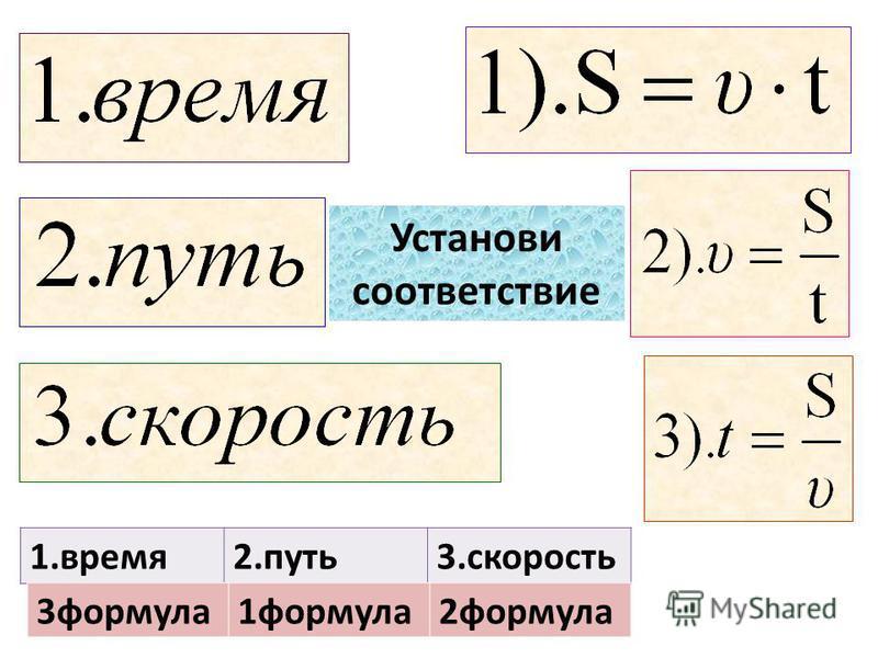 1.время 2.путь 3. скорость 3 формула 1 формула 2 формула Установи соответствие
