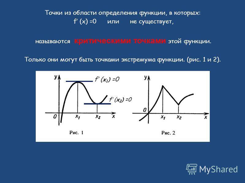 Точки из области определения функции, в которых: f (x) =0 или не существует, называются критическими точками этой функции. Только они могут быть точками экстремума функции. (рис. 1 и 2). f ( x 1 ) =0 f (x 2 ) =0