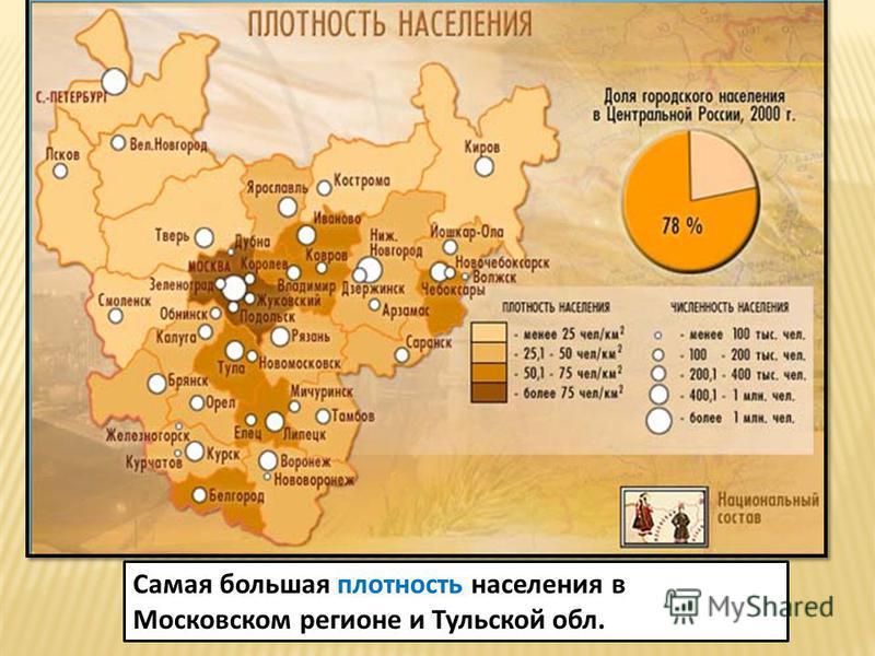 Самая большая плотность населения в Московском регионе и Тульской обл.