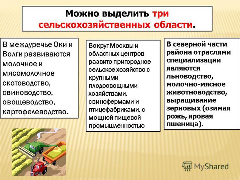 Можно выделить три сельскохозяйственных области. В междуречье Оки и Волги развиваются молочное и мясомолочное скотоводство, свиноводство, овощеводство, картофелеводство. Вокруг Москвы и областных центров развито пригородное сельское хозяйство с крупн