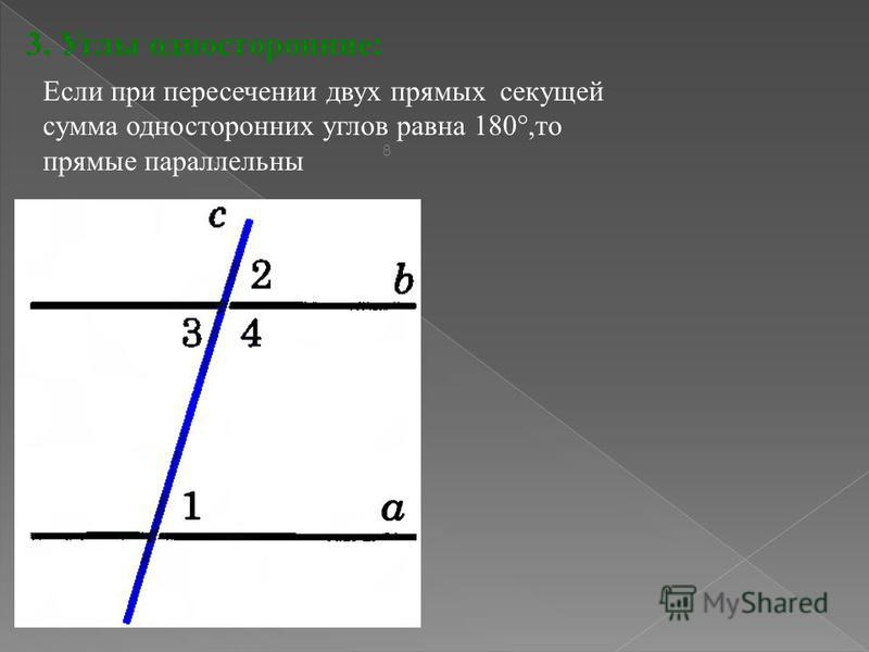 8 3. Углы односторонние: Если при пересечении двух прямых секущей сумма односторонних углов равна 180°,то прямые параллельны