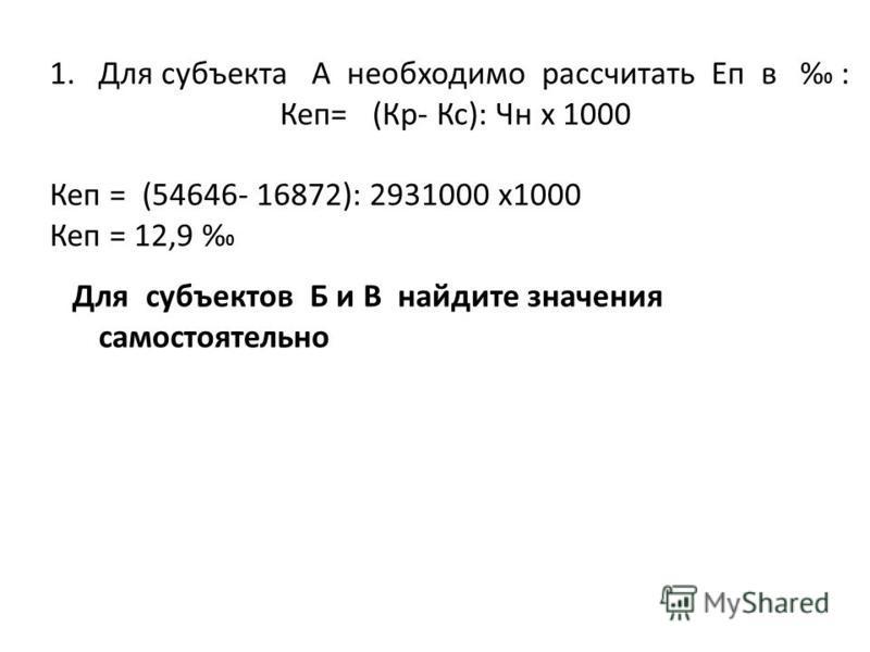 1. Для субъекта А необходимо рассчитать Еп в % 0 : Кеп= (Кр- Кс): Чн х 1000 Кеп = (54646- 16872): 2931000 х 1000 Кеп = 12,9 % 0 Для субъектов Б и В найдите значения самостоятельно