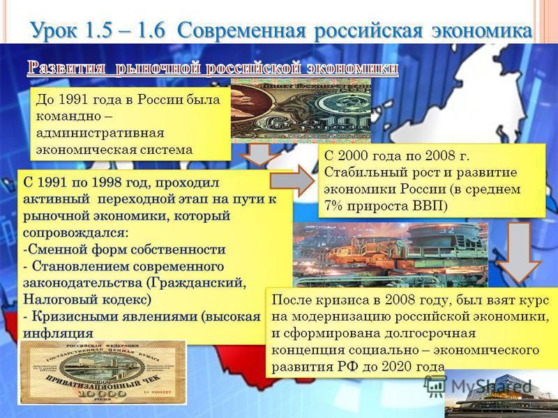 Урок 1.5 – 1.6 Современная российская экономика До 1991 года в России была командно – административная экономическая система С 2000 года по 2008 г. Стабильный рост и развитие экономики России (в среднем 7% прироста ВВП) После кризиса в 2008 году, был