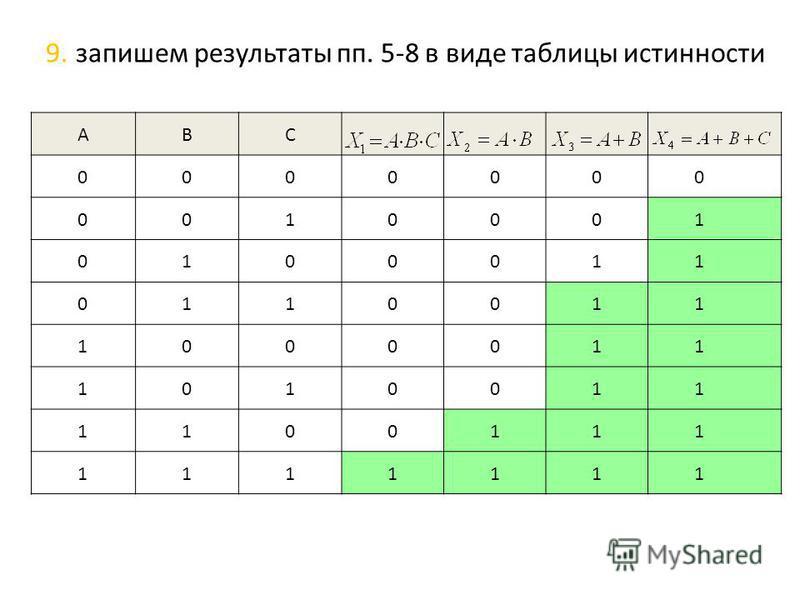 9. запишем результаты пп. 5-8 в виде таблицы истинности ABC 0000000 0010001 0100011 0110011 1000011 1010011 1100111 1111111