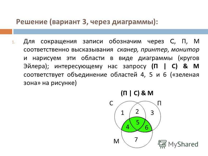 Решение ( вариант 3, через диаграммы ): 1. Для сокращения записи обозначим через C, П, М соответственно высказывания сканер, принтер, монитор и нарисуем эти области в виде диаграммы ( кругов Эйлера ); интересующему нас запросу ( П | C) & M соответств