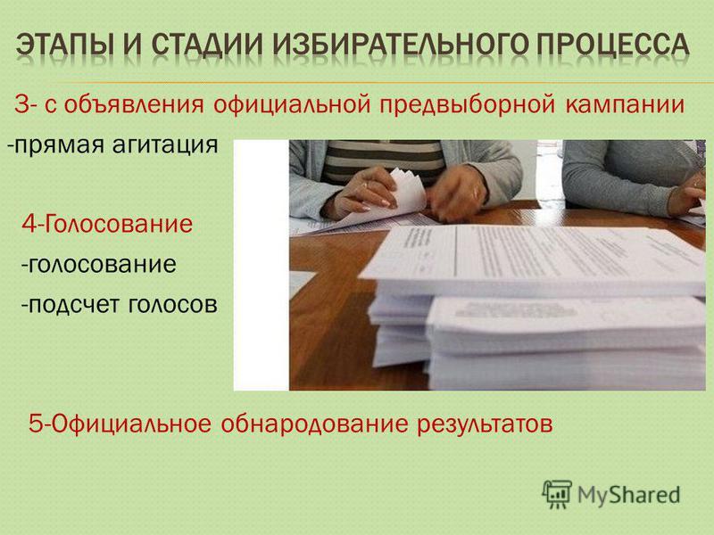 3- с объявления официальной предвыборной кампании -прямая агитация 4-Голосование -голосование -подсчет голосов 5-Официальное обнародование результатов
