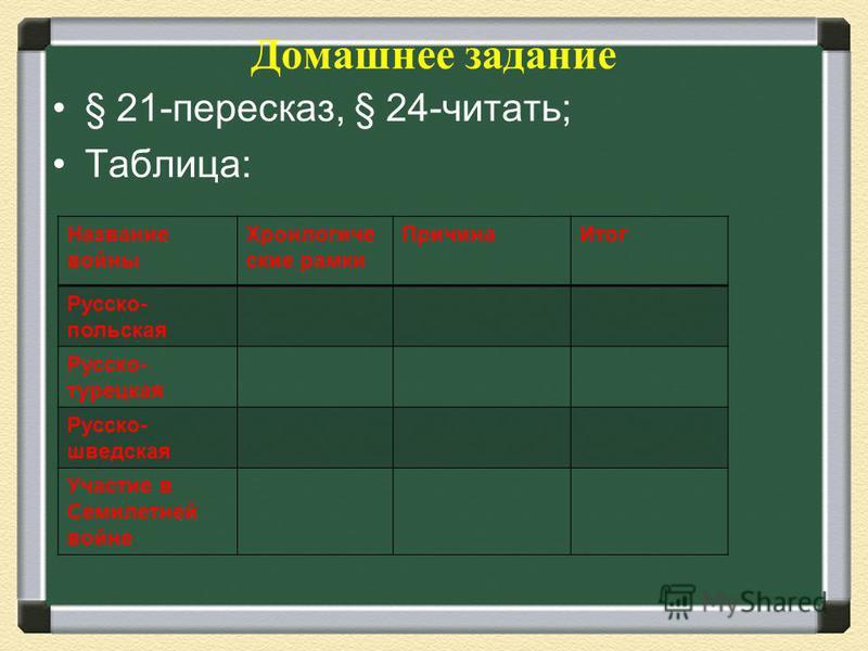Домашнее задание § 21-пересказ, § 24-читать; Таблица: Название войны Хронлогиче ские рамки Причина Итог Русско- польская Русско- турецкая Русско- шведская Участие в Семилетней войне