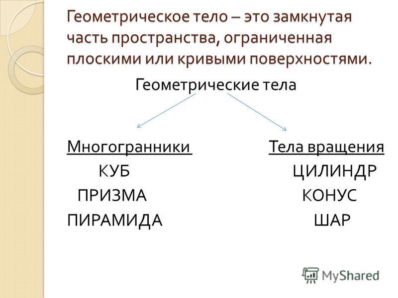 ЧЕРТЕЖИ И РАЗВЕРТКИ ГЕОМЕТРИЧЕСКИХ ТЕЛ.