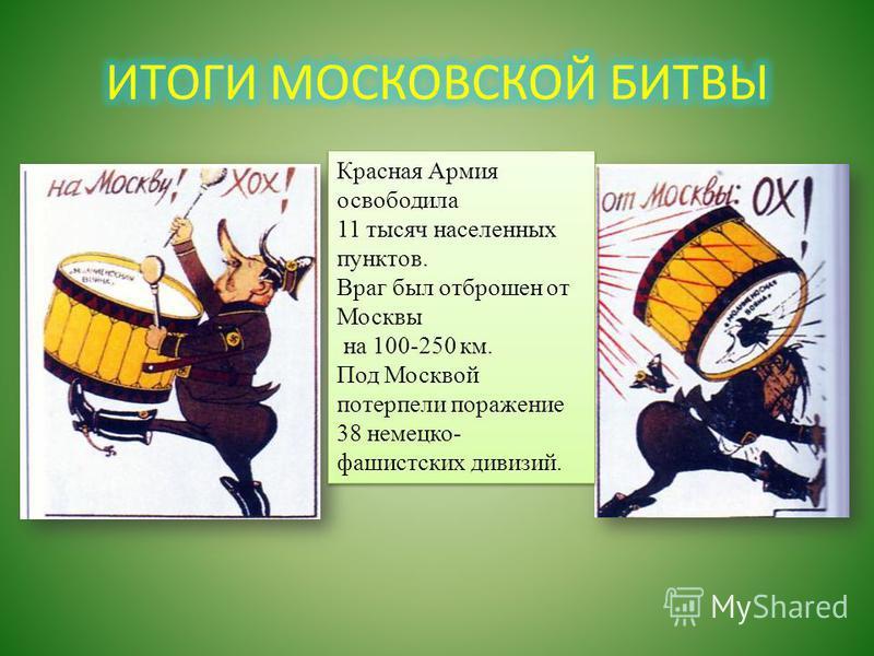 Красная Армия освободила 11 тысяч населенных пунктов. Враг был отброшен от Москвы на 100-250 км. Под Москвой потерпели поражение 38 немецко- фашистских дивизий. Красная Армия освободила 11 тысяч населенных пунктов. Враг был отброшен от Москвы на 100-