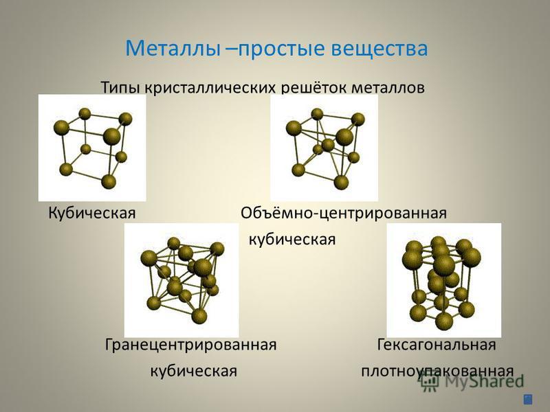 Изменение металлических свойств в ПСХЭ В группах: металлические свойства усиливаются причина: 1. увеличивается заряд ядра, 2. число электронов на внешнем э.у. не изменяется 3. радиус атома увеличивается В периодах: металлические свойства уменьшаются