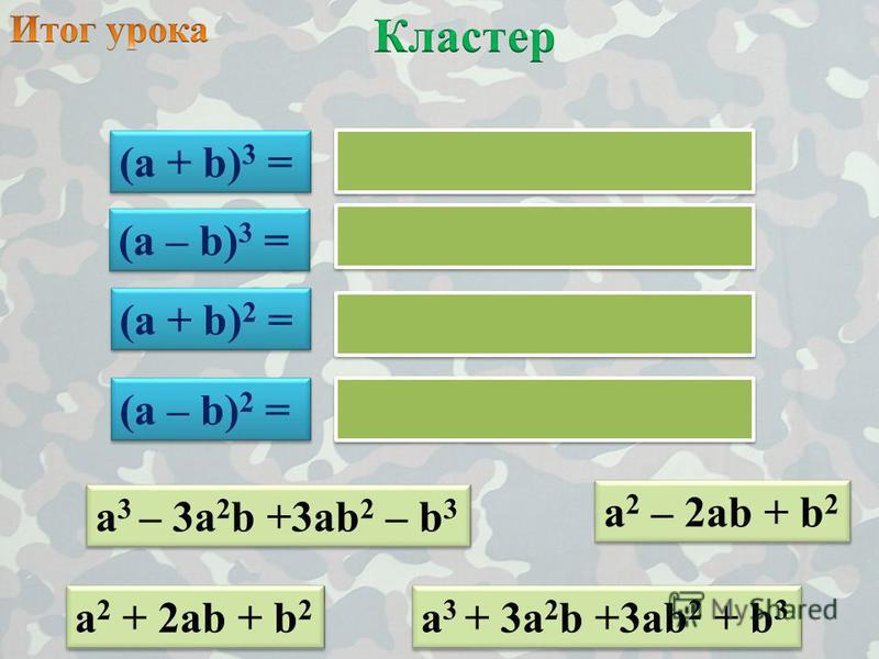 (a – b) 2 = (a + b) 2 = (a – b) 3 = (a + b) 3 = a 3 + 3a 2 b +3ab 2 + b 3 a 2 + 2ab + b 2 a 2 – 2ab + b 2 a 3 – 3a 2 b +3ab 2 – b 3