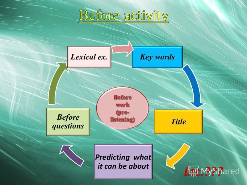 Followactivity Beforeactivity Whileactivity