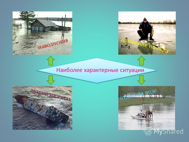 Наиболее характерные ситуации наводнения движение по льду аварии на судах отдых на воде