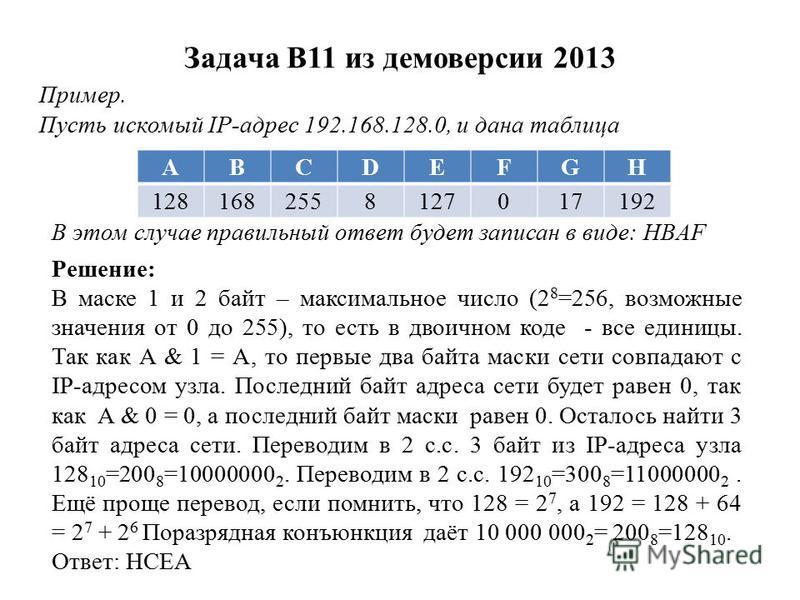 Задача B11 из демоверсии 2013 Пример. Пусть искомый IP-адрес 192.168.128.0, и дана таблица ABCDEFGH 1281682558127017192 В этом случае правильный ответ будет записан в виде: HBAF Решение: В маске 1 и 2 байт – максимальное число (2 8 =256, возможные зн