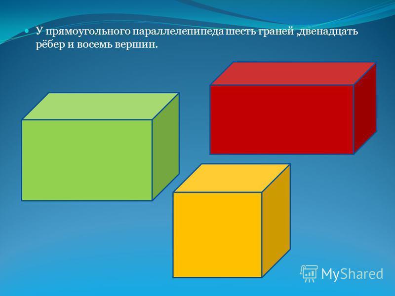 Задачи и цели проекта. 1)Показать одноклассникам развёртку прямоугольного параллелепипеда и рассказать о нём. 2)Показать одноклассникам развёртку куба и рассказать о нём. 3)Подвести итог.