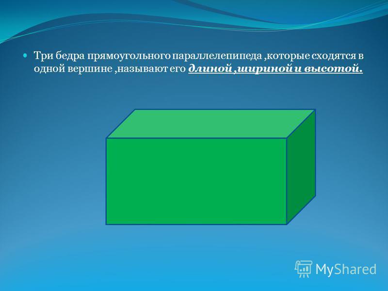 У прямоугольного параллелепипеда шесть граней,двенадцать рёбер и восемь вершин.