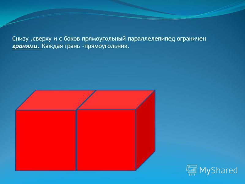 Три бедра прямоугольного параллелепипеда,которые сходятся в одной вершине,называют его длиной,шириной и высотой.