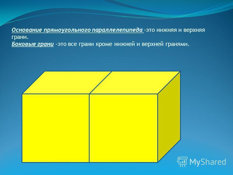 Снизу,сверху и с боков прямоугольный параллелепипед ограничен гранями. Каждая грань –прямоугольник.
