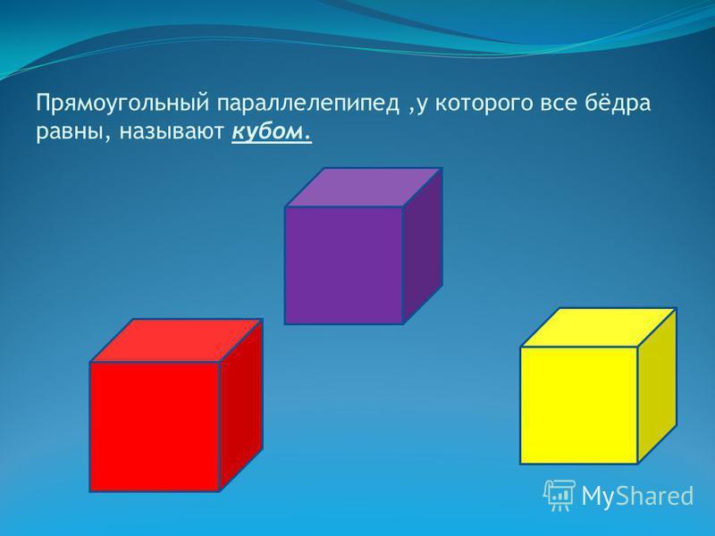 Точки,в которых пересекаются рёбра,называют вершинами прямоугольного параллелепипеда.