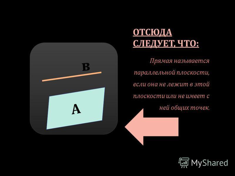 ОТСЮДА СЛЕДУЕТ, ЧТО : Прямая называется параллельной плоскости, если она не лежит в этой плоскости или не имеет с ней общих точек. А в