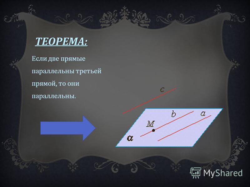 ТЕОРЕМА : Если две прямые параллельны третьей прямой, то они параллельны.