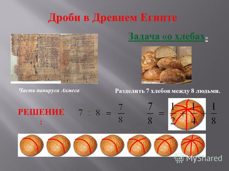 Дроби в Древнем Египте Часть папируса Ахмеса Задача « о хлебах » Разделить 7 хлебов между 8 людьми. РЕШЕНИЕ :