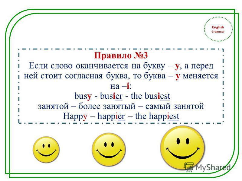 English Grammar Правило 3 Если слово оканчивается на букву – у, а перед ней стоит согласная буква, то буква – у меняется на –i: busy - busier - the busiest занятой – более занятый – самый занятой Happy – happier – the happiest