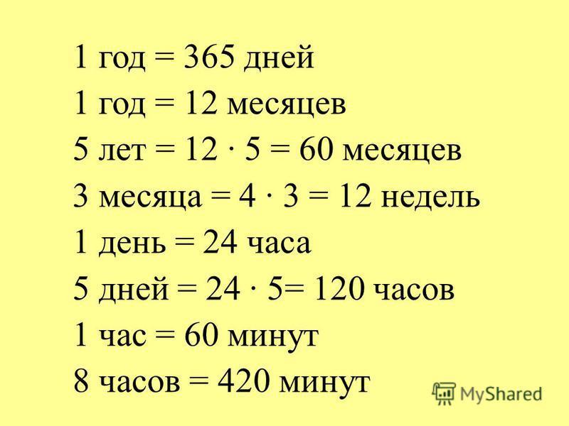 1 год = 365 дней 1 год = 12 месяцев 5 лет = 12 5 = 60 месяцев 3 месяца = 4 3 = 12 недель 1 день = 24 часа 5 дней = 24 5= 120 часов 1 час = 60 минут 8 часов = 420 минут