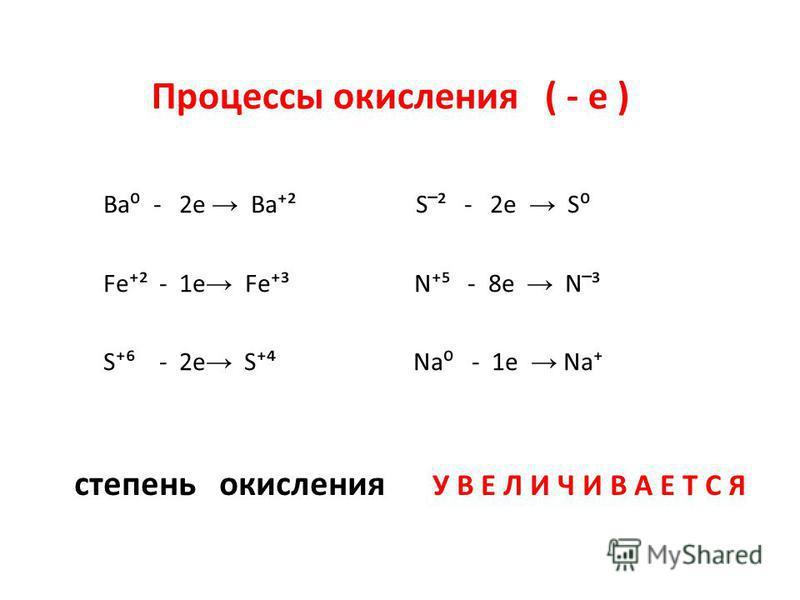 Ba - 2e Ba² S ² - 2e S Fe² - 1e Fe³ N - 8e N ³ S - 2e S Na - 1e Na Процессы окисления ( - е ) степень окисления У В Е Л И Ч И В А Е Т С Я